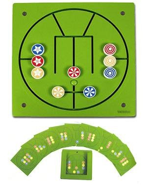 Educational panels